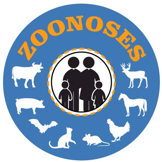 Zoonoses Logo